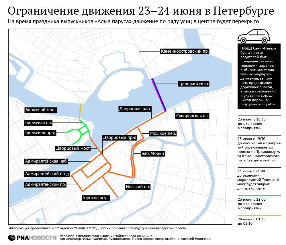маршрут корабля алые паруса в городе санкт петербурге способом выяснить